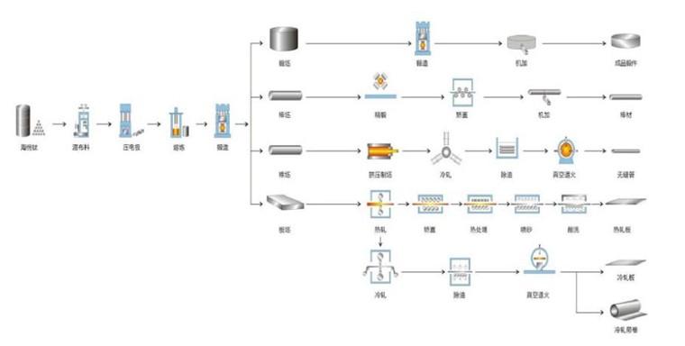 电路 电路图 电子 原理图 760_384
